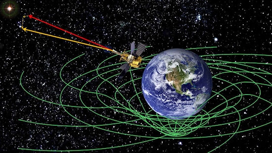 NASA's Experiment Confirms Space-Time Vortex Around Earth - Einstein was RIGHT!